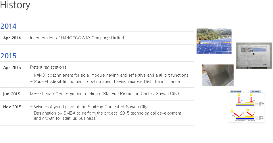 "Apr 2014: Incorporation of NANOECOWAY Company Limited 		APR 2015: Patent registrations 		-NANO-coating agent for solar module having anti-reflective and anti-dirt functions 		-Super-hydrophilic inorganic coating agent having improved light transmittance 		Aug 2015: Move head office to present address (Start-up Promotion Center, Suwon City) 		Nov 2015: Winner of grand prize at the Start-up Contest of Suwon City 		-Designation by SMBA to perform the project ""2015 technological development and growth for start-up business"""
